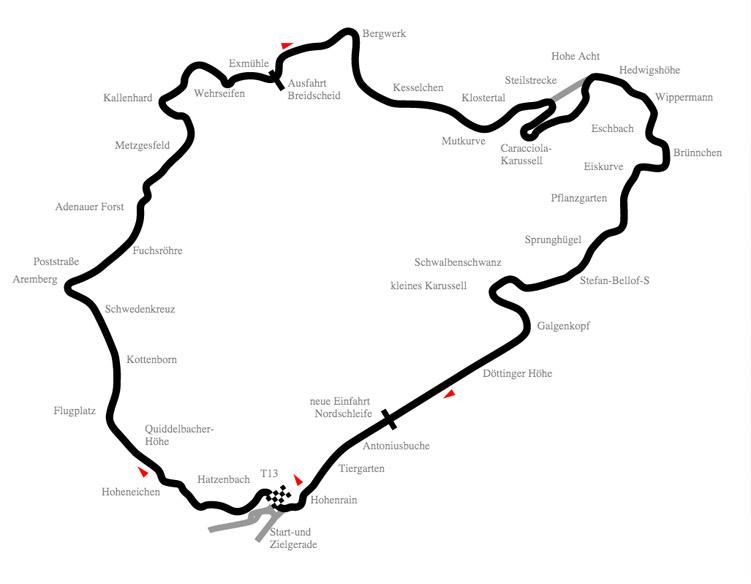 nordschliefe circuit map